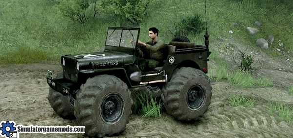 how to download spintires mods