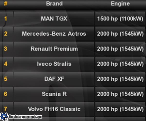 new_engine_3