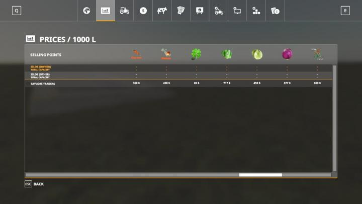 Car Simulator Games >> FS19 – Blank Starter Map Multi Fruit 4X V1 | Simulator Games Mods